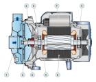 Čerpadlo AL-RED 135m jednofázové- nerezové provedení
