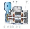 PKSm 65 Samonasávací čerpadla PKS pro čistou vodu Pedrollo