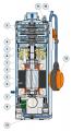 Ponorná 3 fázová čerpadla UP 2/5 Pedrollo