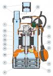 Čerpadlo pedrollo TOP Multi 1 - konstrukce1
