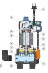 Čerpadlo Pedrollo ZX2-řez